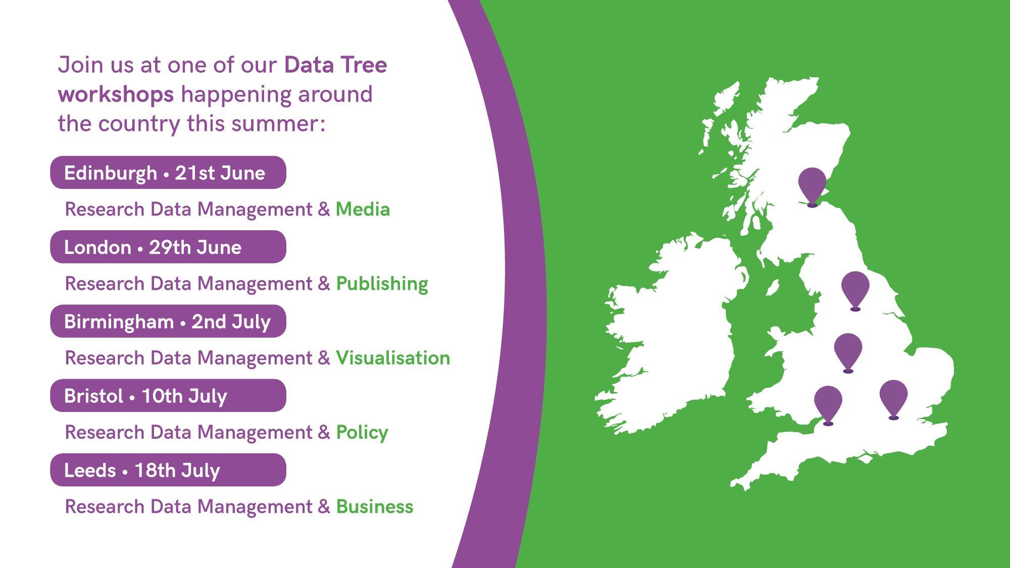 Data Tree Workshops