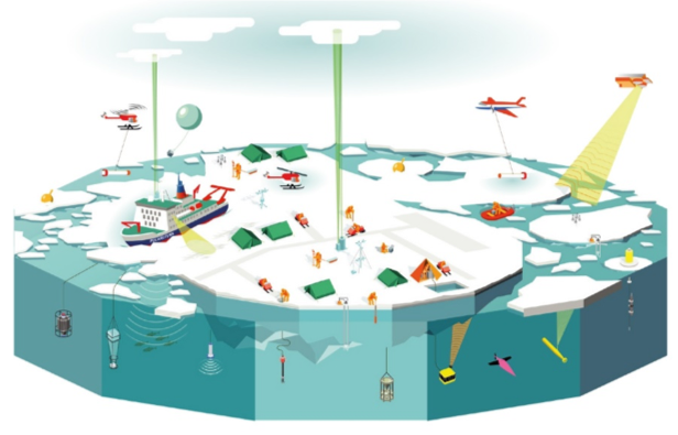 representation of ship-based ice camp
